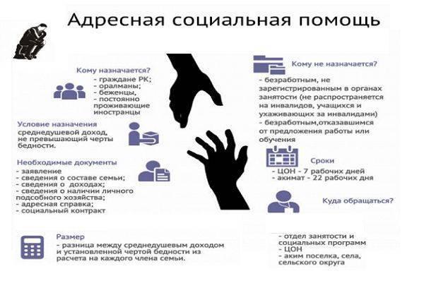 Адресная социальная помощь: способы получения, размер выплат, необходимые документы