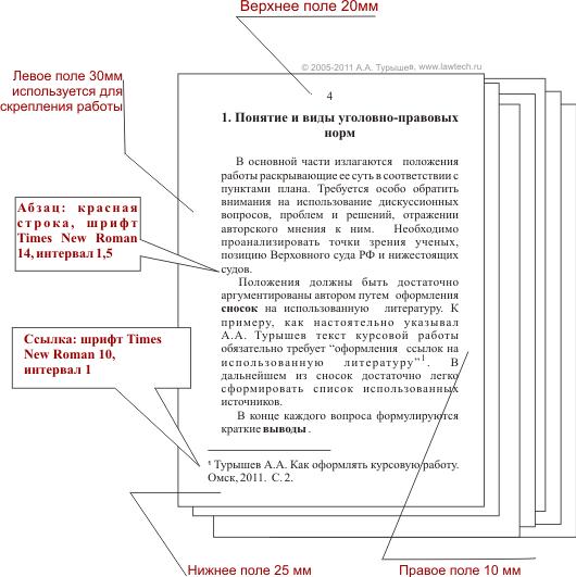 Ссылки в курсовой работе — правила оформления с примерами