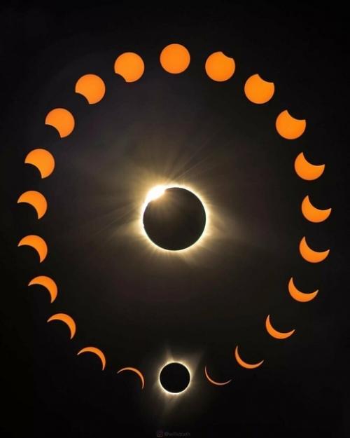 Коридор лунных и солнечных затмений 2020 — события и прогнозы