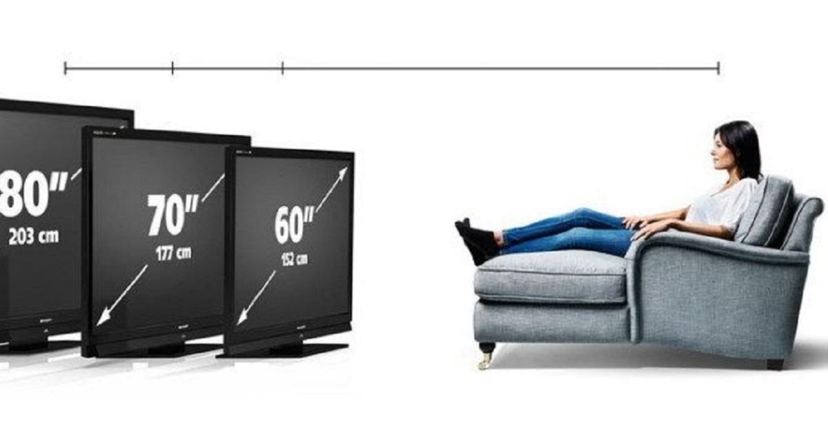 Размер экрана телевизора в дюймах и сантиметрах