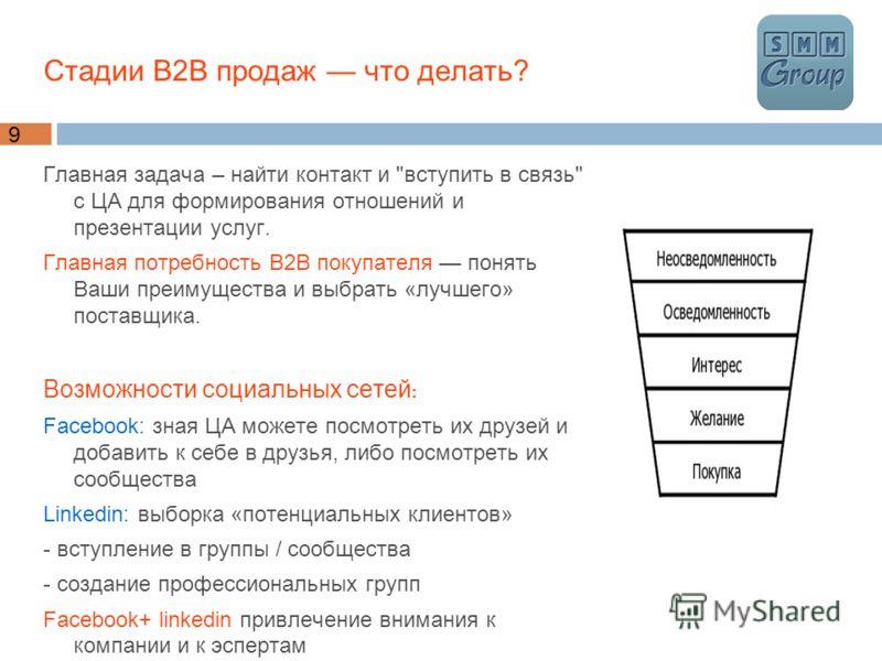Что такое b2g