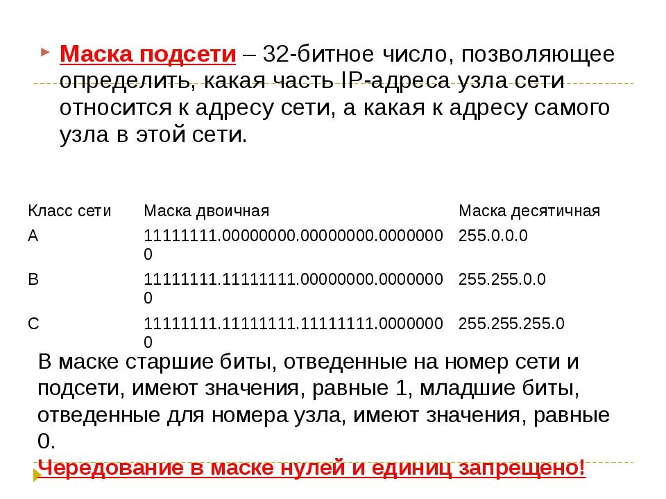 Ipv4 калькулятор подсетей