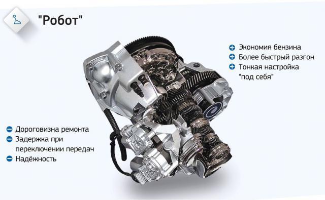 Коробка передач робот или роботизированная коробка передач: что это такое