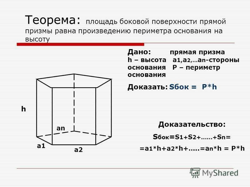 Что это - прямая призма? формулы длин диагоналей, площади поверхности и объема фигуры