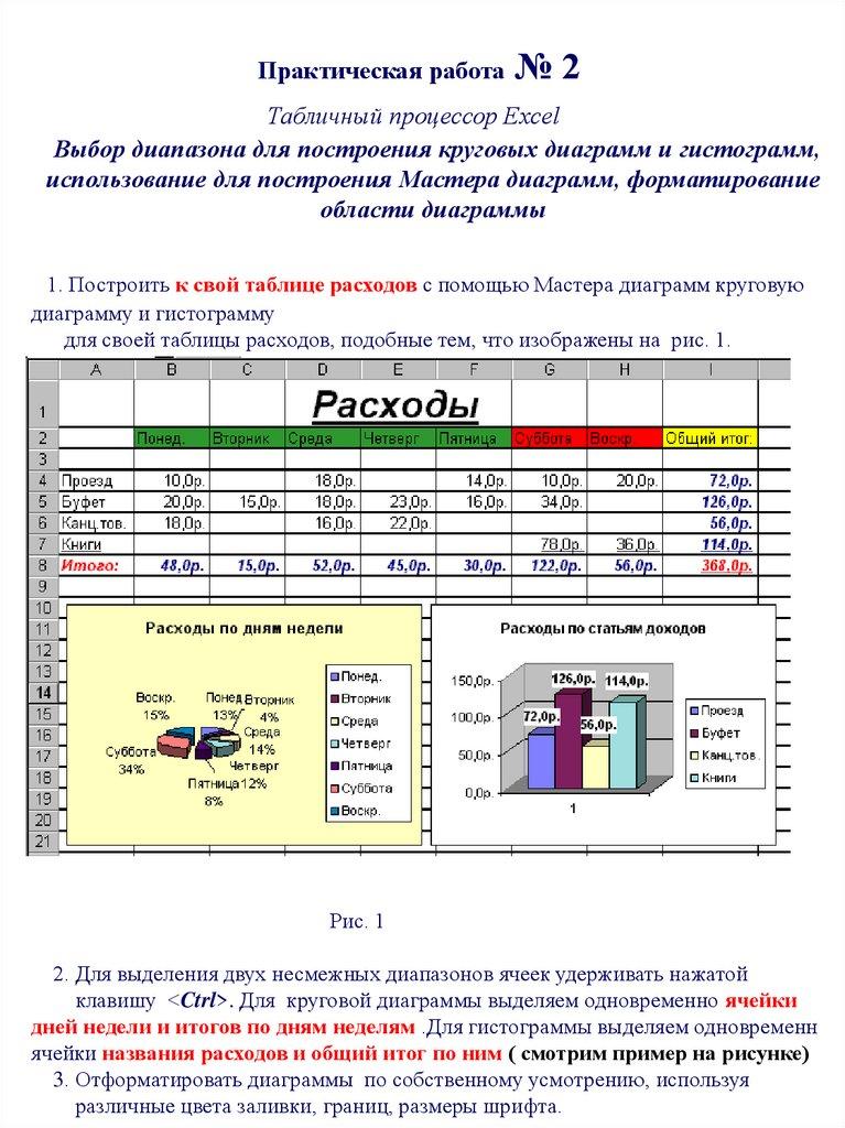 Компьютерный практикум. основы работы в табличном процессоре microsoft excel