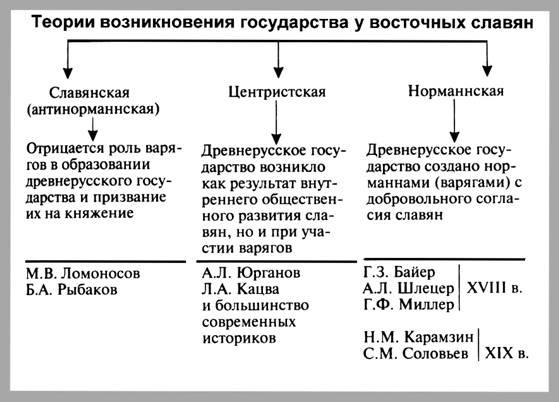 Почему россия получила именно такое название?
