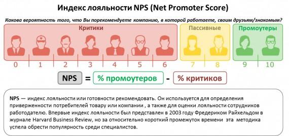 Что такое национальня платежная система( нпс) и зачем она создана?