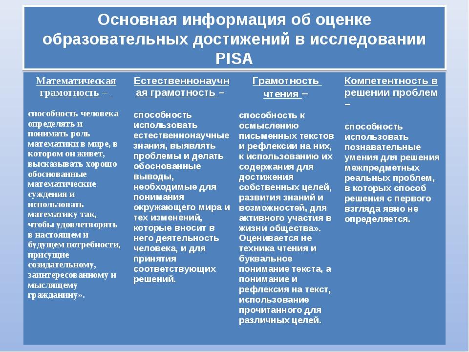 Основные результаты международного сравнительного исследования pisa-2018 » республиканский институт контроля знаний