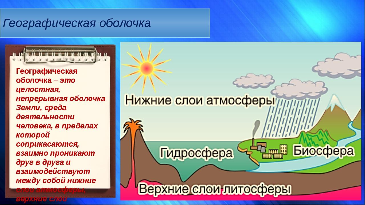 § 33–34. строение и состав географической оболочки – opiq
