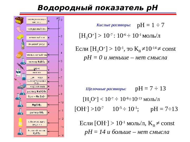 Нормальный ph кожи: что такое 5,5 и насколько он важен