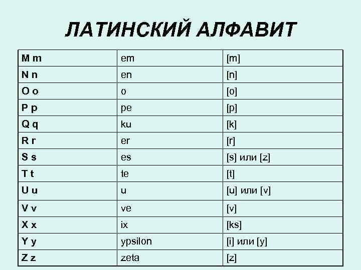 Транслитерация имени и фамилии для авиабилета в 2018г.