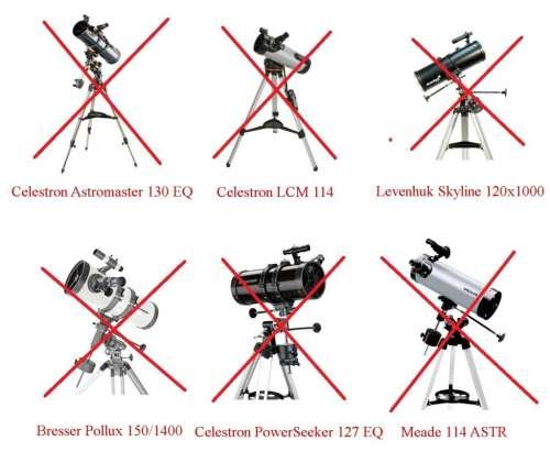 Телескоп — википедия. что такое телескоп