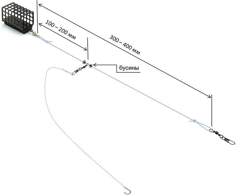 Электрический фидер: что это, устройство, назначение