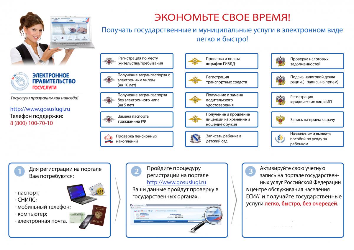 Госуслуги личный кабинет — вход по номеру телефона или через снилс для физических лиц, регистрация на gosuslugi.ru
