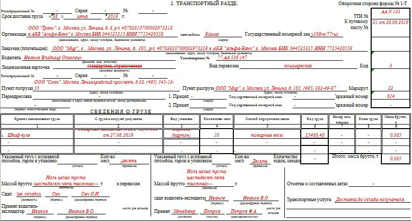 Товарно-транспортная накладная (ттн, форма 1-т)