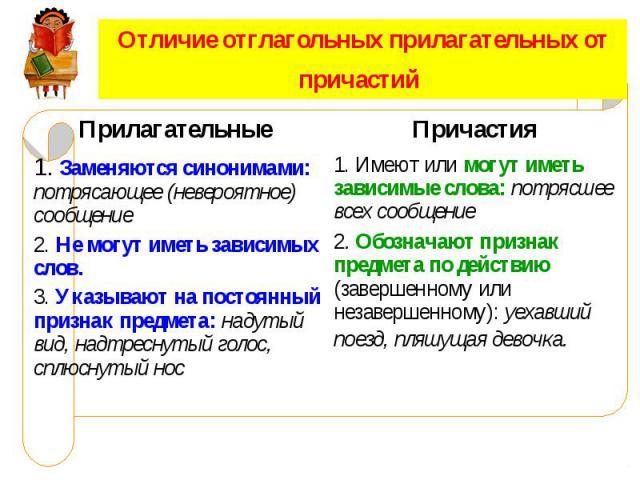 Причастие и отглагольное прилагательное :: syl.ru
