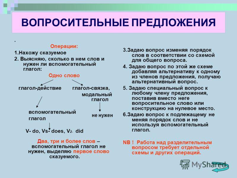 Виды предложений по интонации и цели высказывания