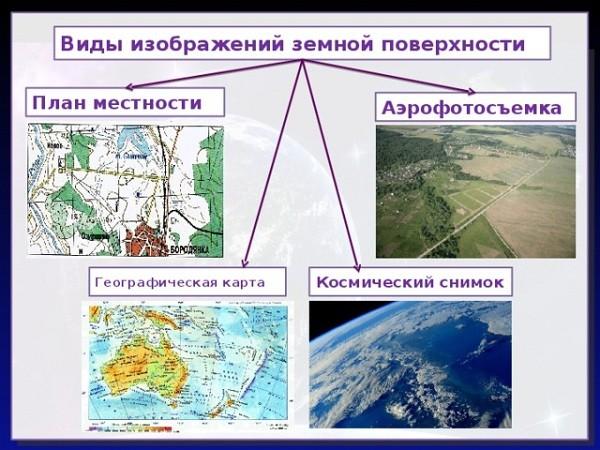 Понятие и виды плана