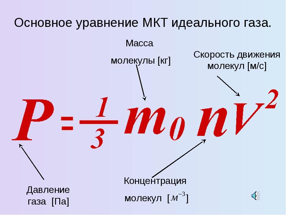 Идеальный газ и его определение :: syl.ru