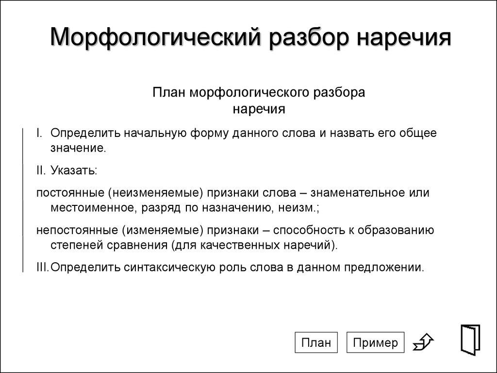 Состав слова – примеры к теме (3 класс, русский язык)