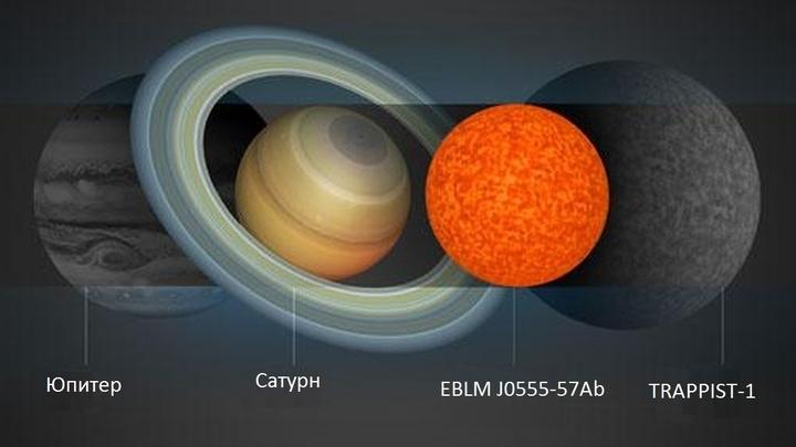 Астронет > протозвёзды. где, как и из чего формируются звёзды
