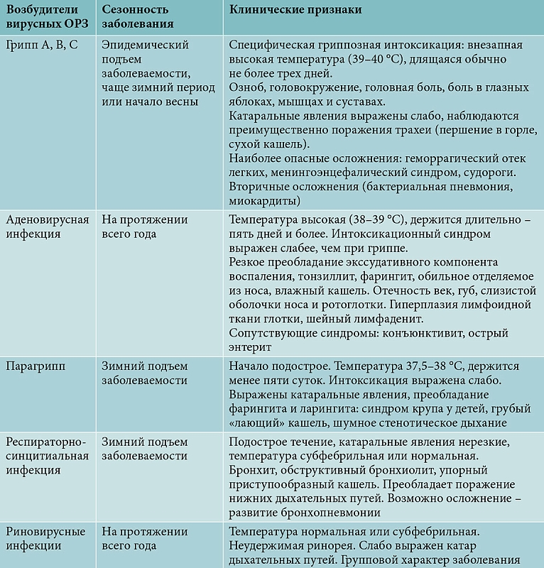 Летальный исход: происхождение термина и диагностика