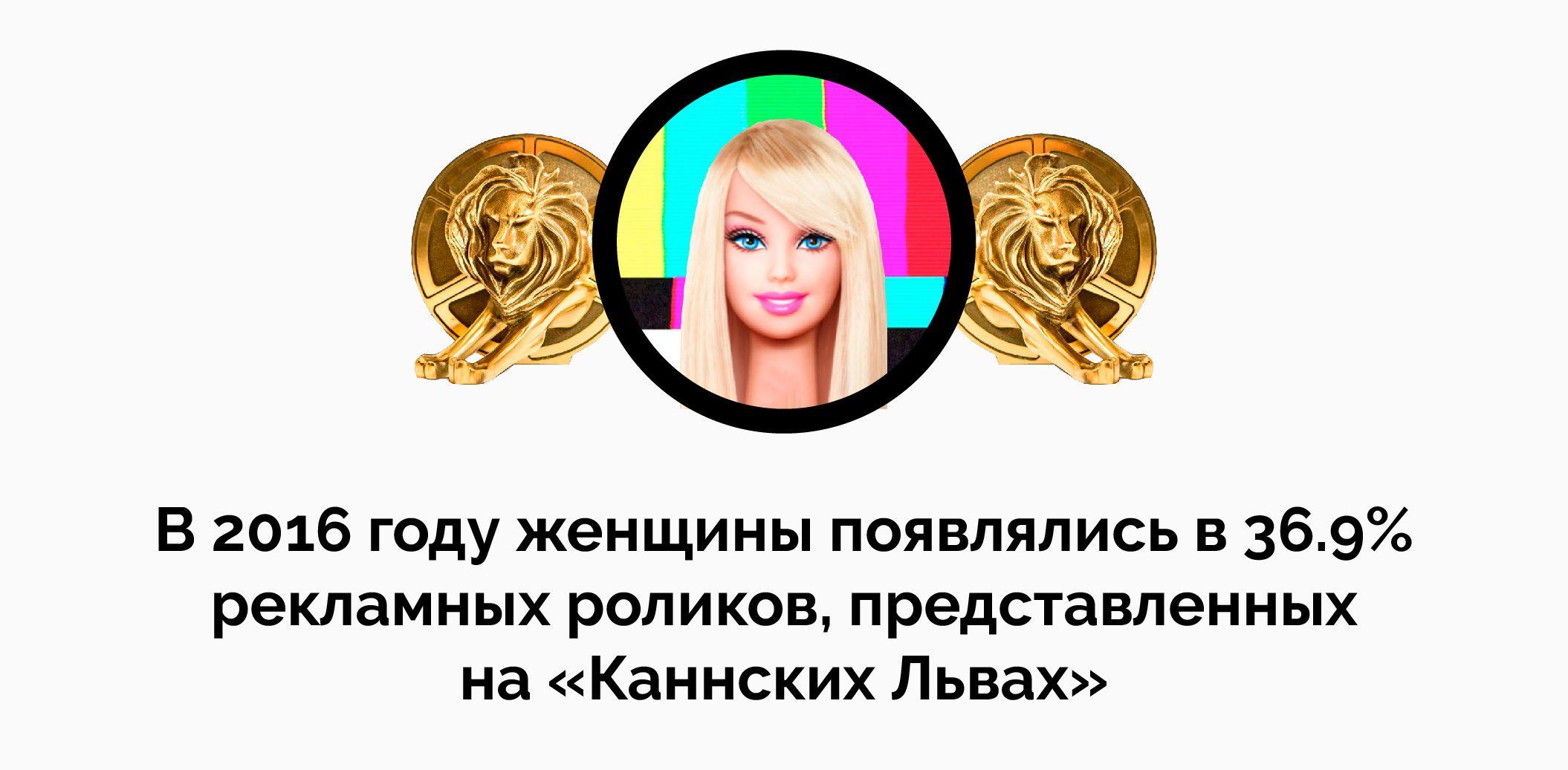 Как появился сексизм и почему он всё ещё существует | brodude.ru