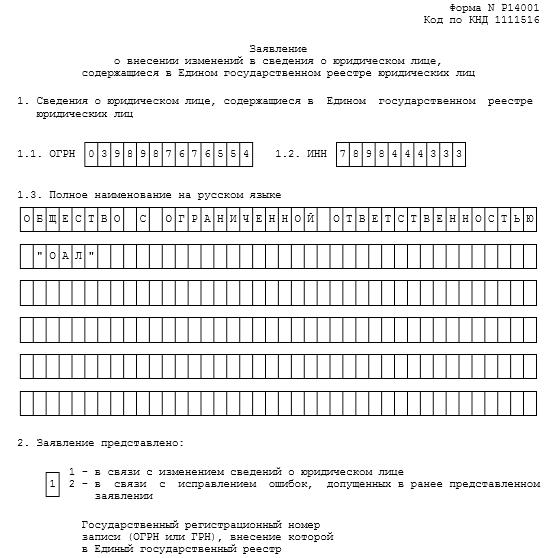 Кто присваивает оквэд организации, особенности, требования и порядок действий :: businessman.ru