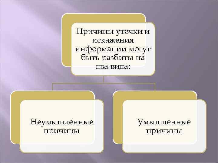 Предотвращение утечек информации — википедия. что такое предотвращение утечек информации