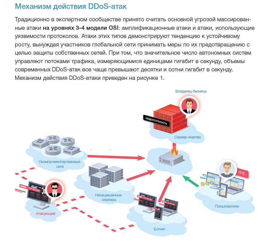 Что такое ddos-атака. как сделать ddos атаку?