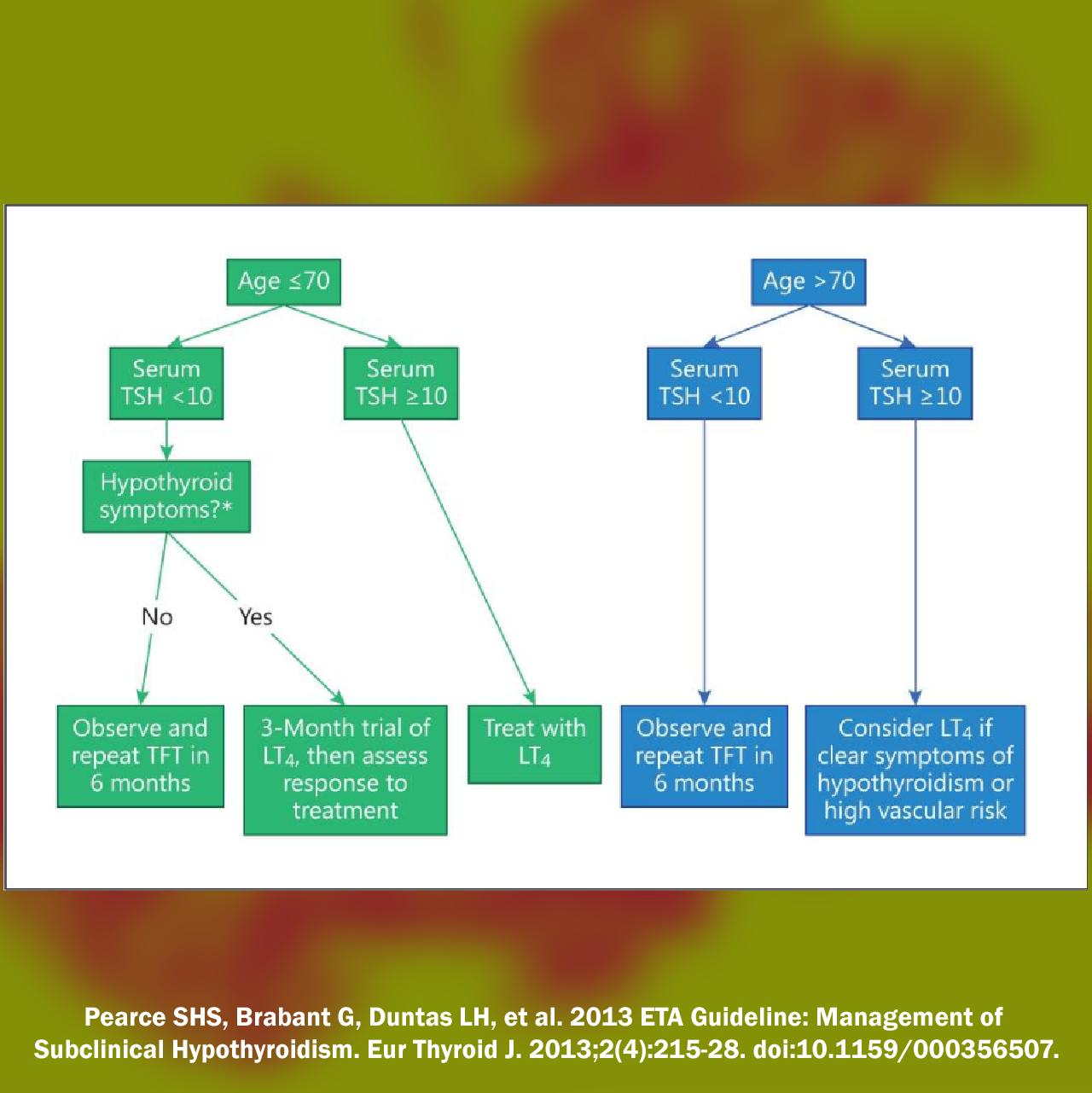 Что нужно знать о субклиническом гипотиреозе: симптомы и лечение