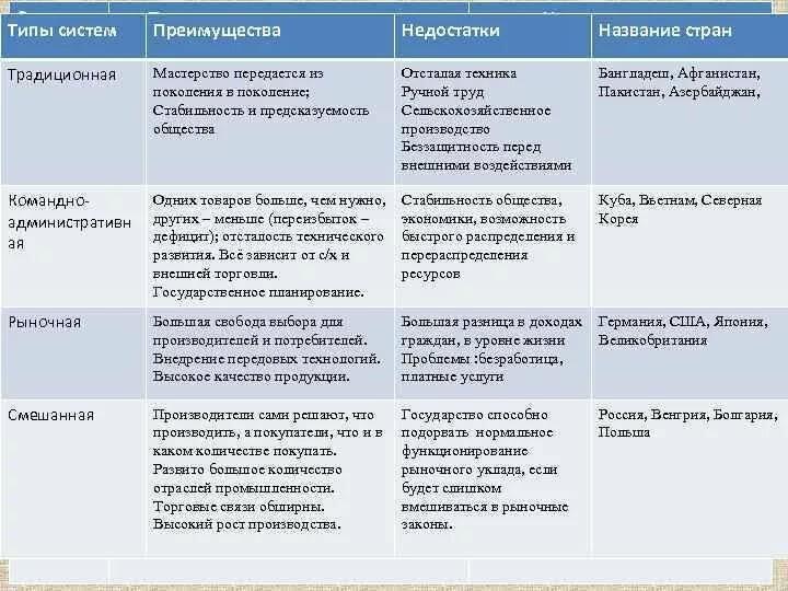 """Что такое кондоминиум - статейный клуб """"апп"""""""
