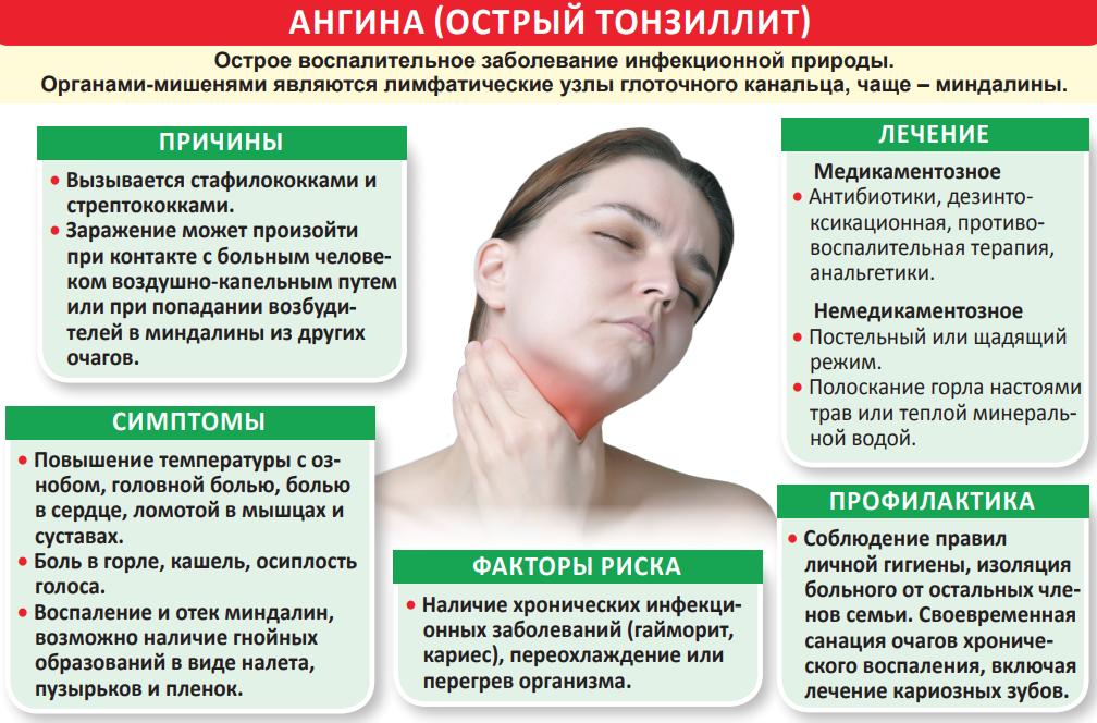 Информация о лечении апноэ: как избавиться от временной остановки дыхания во сне?