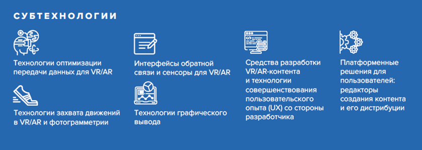 Цифровые технологии   организация объединенных наций