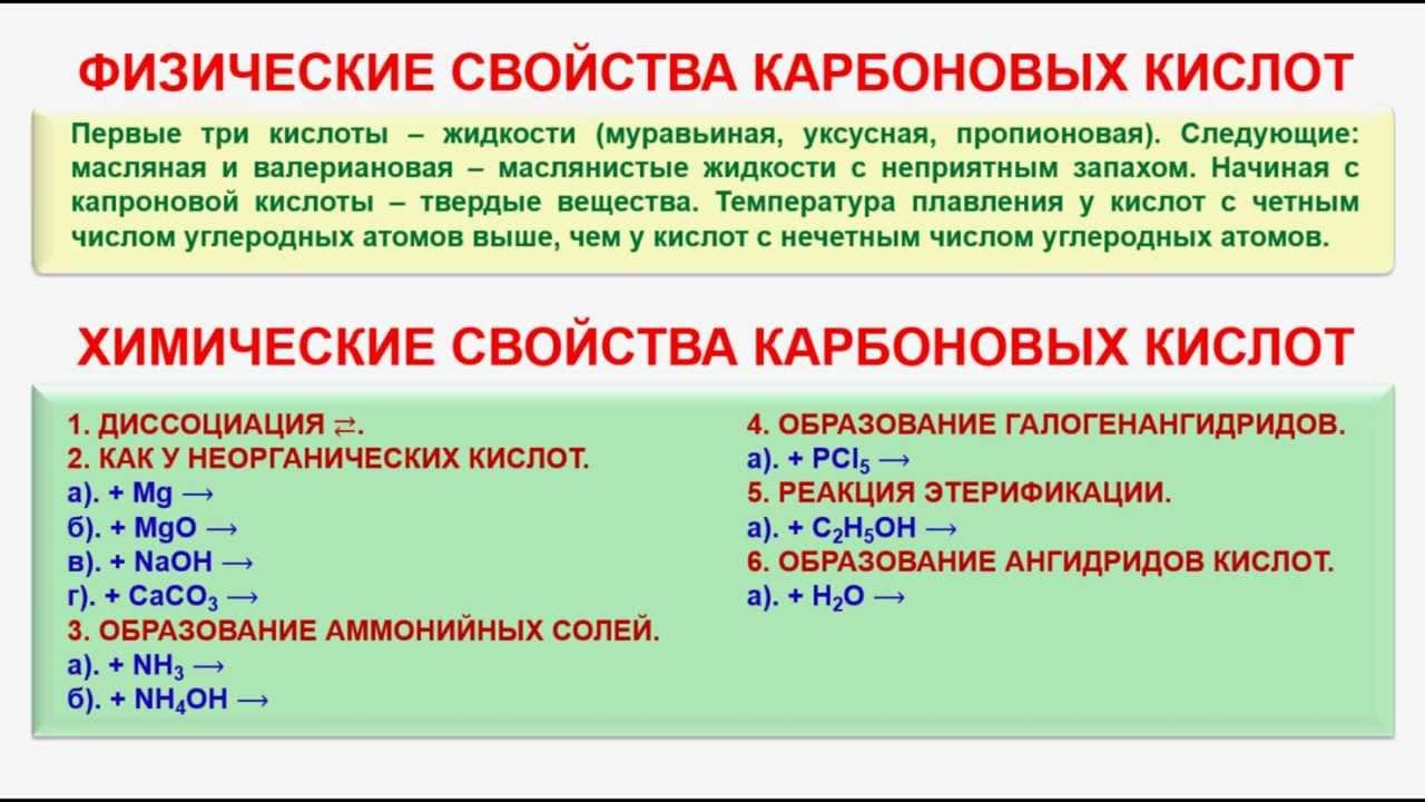Карбоновые кислоты - электронный учебник k-tree
