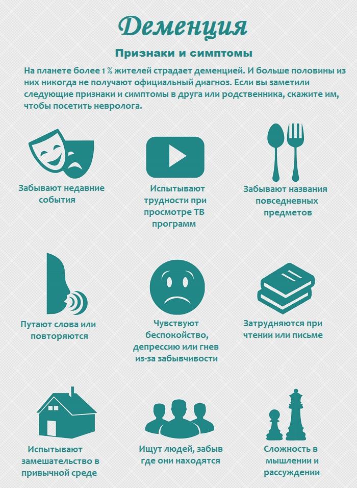 Деменция у пожилых людей: симтомы, причины и диагностика
