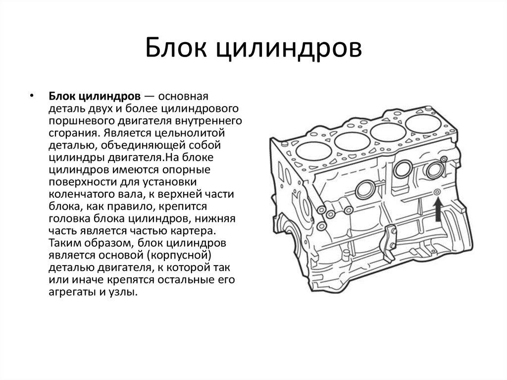 Что такое головка блока цилиндров в машине: расшифровка и устройство гбц в автомобиле