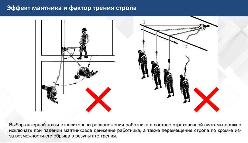 Главное про требования электробезопасности на производстве: подготовка персонала