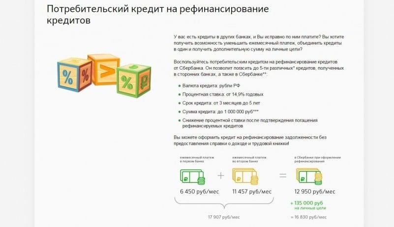 Калькулятор рефинансирования кредита в сбербанке россии — рассчитать перекредитование онлайн