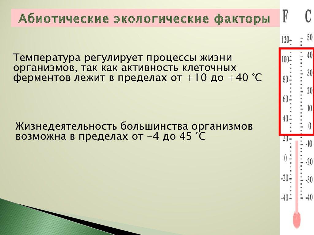 Тест по теме: «факторы среды» | контент-платформа pandia.ru