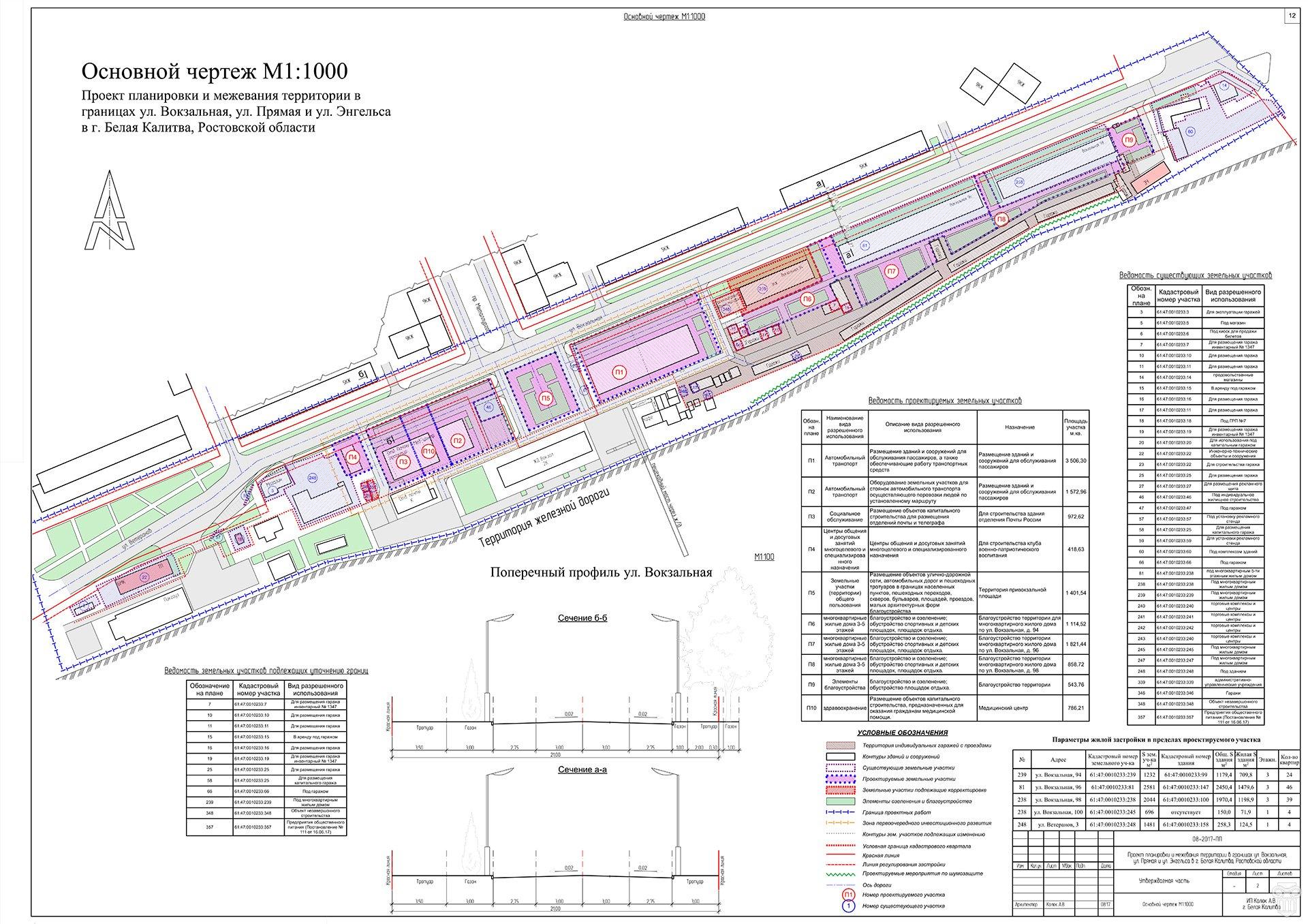 Утвержден проект планировки по реновации в районе академический — комплекс градостроительной политики и строительства города москвы
