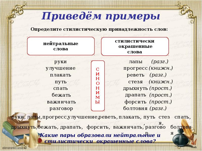 Стилистическая окраска слова – примеры - помощник для школьников спринт-олимпик.ру