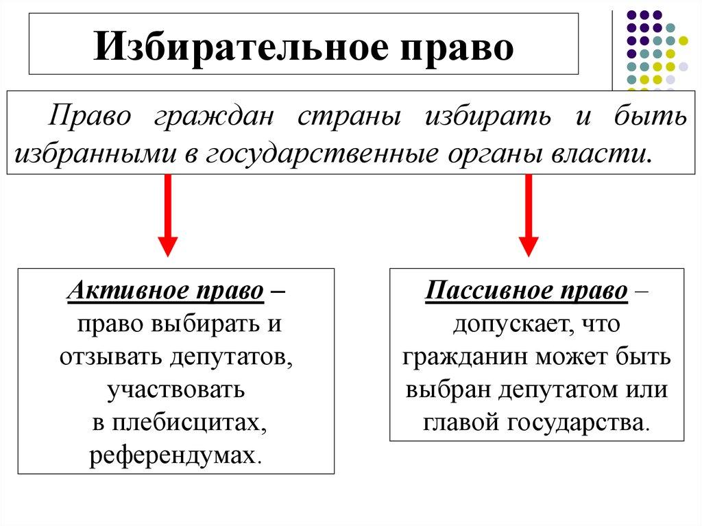 Пропорциональная избирательная система — википедия с видео // wiki 2