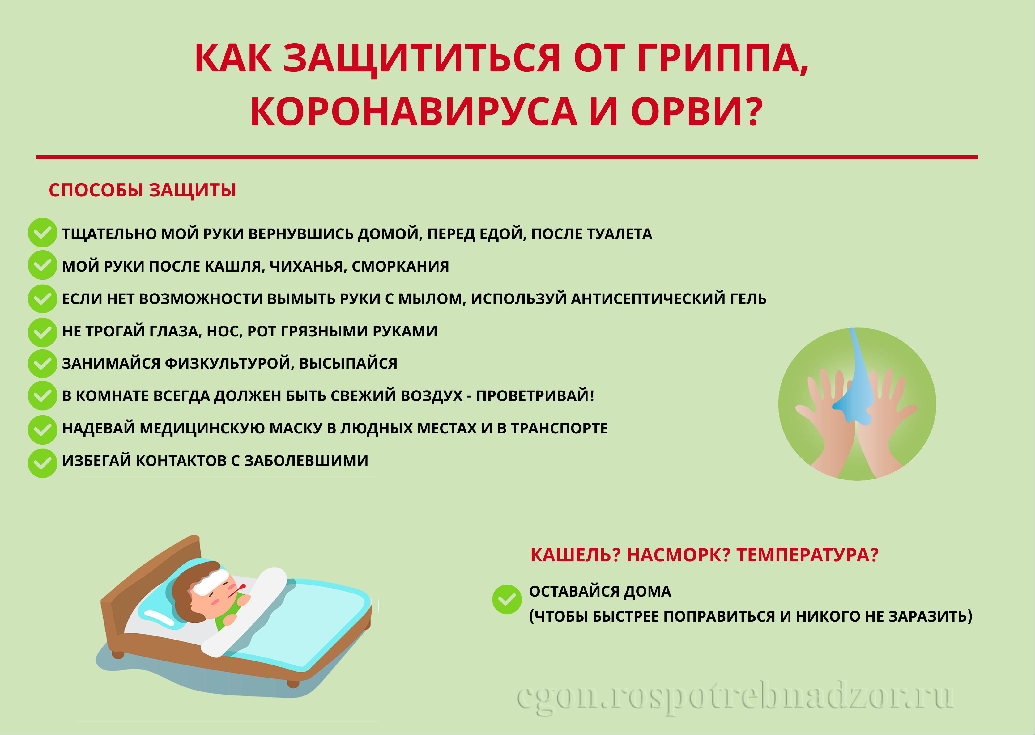 Коронавирус в москве. статистика заражений коронавирусом в москве. онлайн карта коронавируса в москве