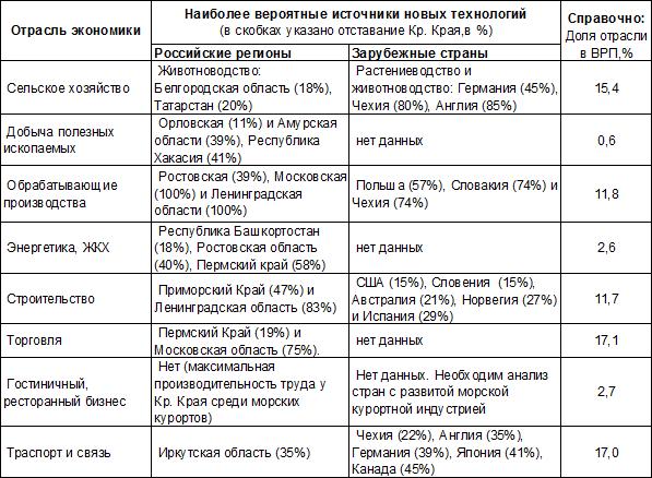 Чем отличается флаер отлистовки? что это такое ивчем разница? › новости санкт-петербурга › mr-7.ru