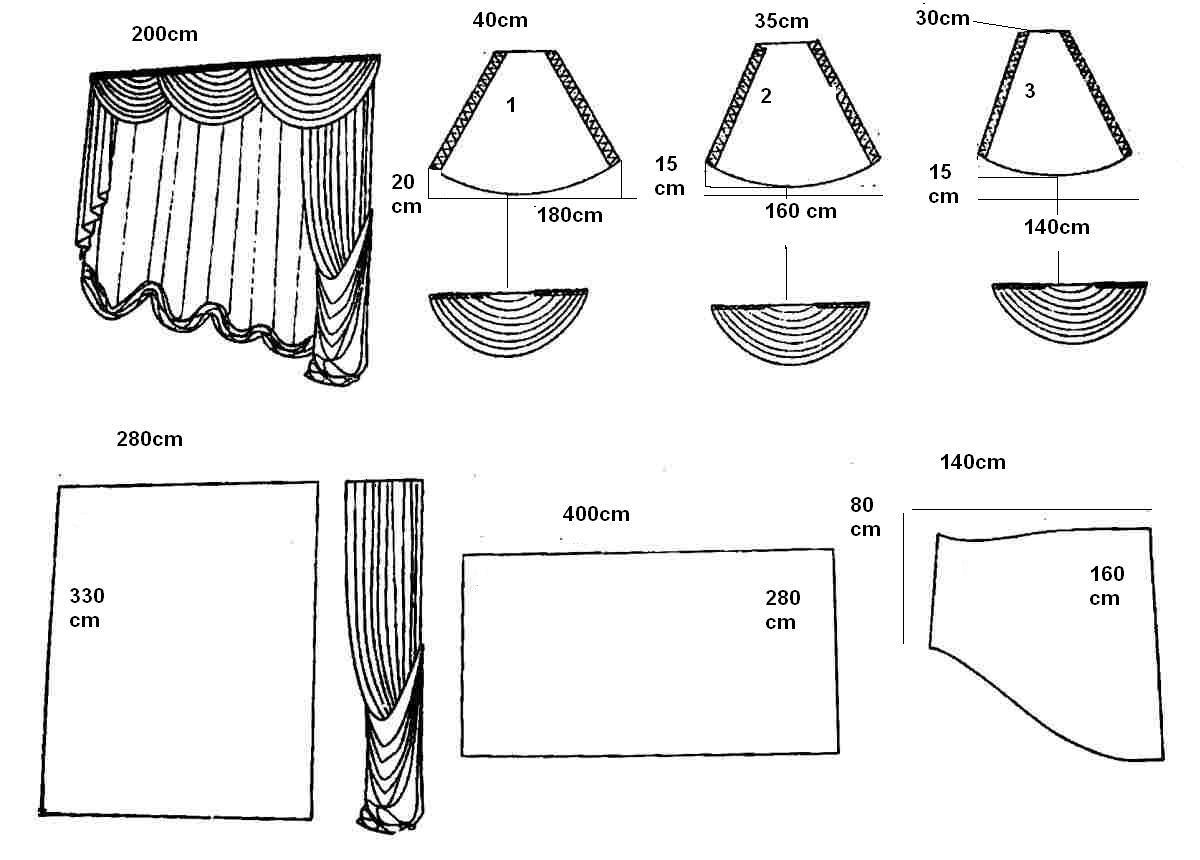 Что такое ламбрекен? какие бывают виды и как выглядит в интерьере