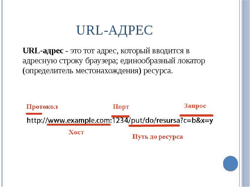 Что такое url-адрес. значимость url для seo. рекомендации по выбору домена, программы и сервисы - интернет-агентство iqad