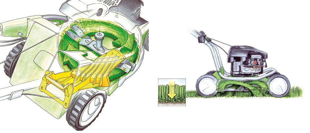 Электрические и бензиновые газонокосилки с мульчированием и их характеристики