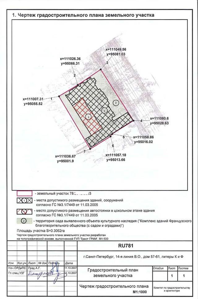 Спозу - схема планировочной организации земельного участка