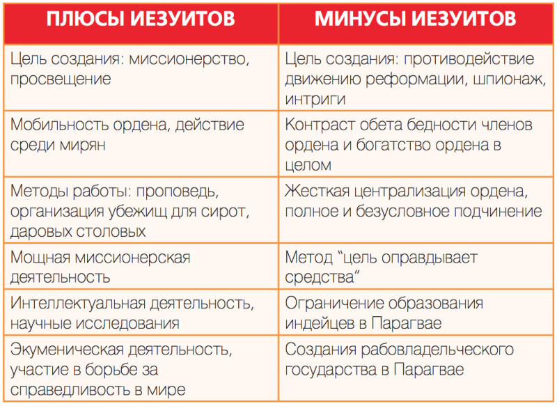 Что такое орден восточных тамплиеров? | российский орден восточных тамплиеров